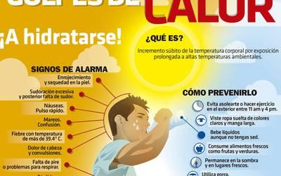 como eludir el grief de testa por el calor